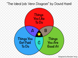 the ideal job2